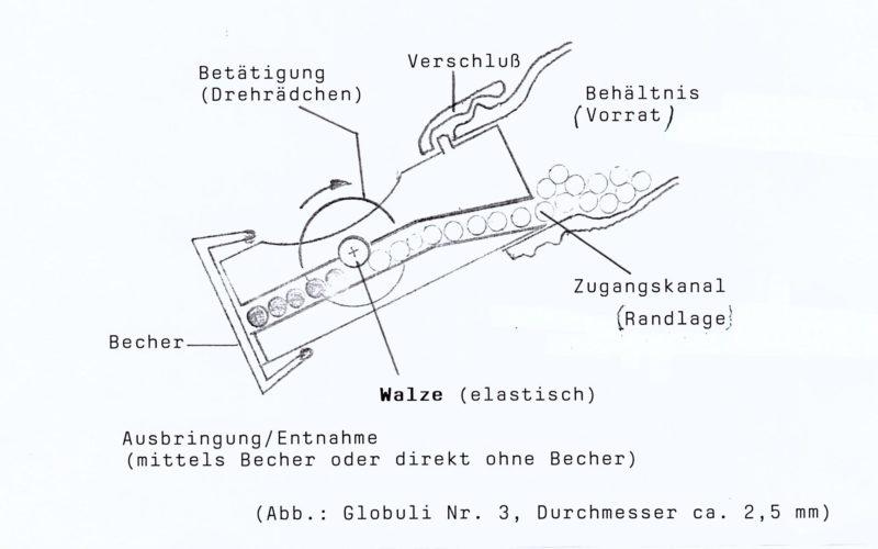 Globuli Dosierer
